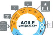 Effort Estimation across Mobile App Platforms using Agile Processes: A Systematic Literature Review