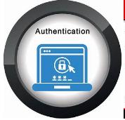 The Authentication Dilemma